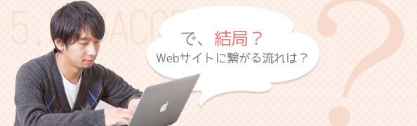 Webサイトへのアクセス