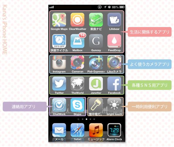 iPhone ホーム画面