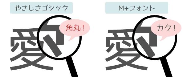 やさしさゴシックとM+フォント